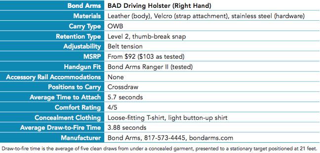 bond_arms_driving_holster_review_5
