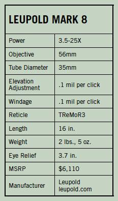 LeupoldMark83.5-25x56mm_4