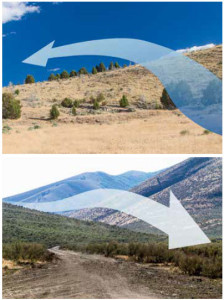 Orographic wind compresses as it moves up a terrain feature, resulting in mirage that shows a greater wind speed than the bullet will experience in flight.