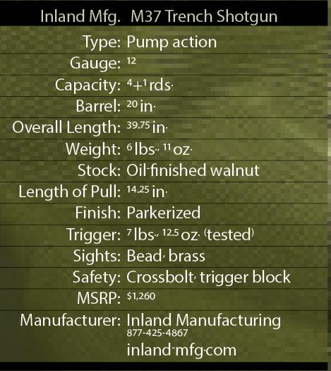 Inland Mfg  M37 Trench Shotgun