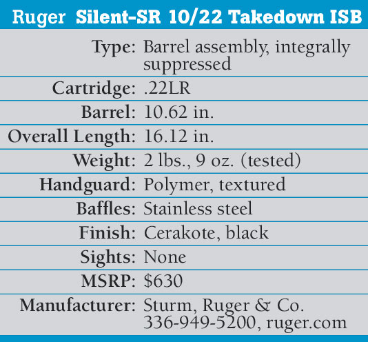 10-22TakedownISB-Specs