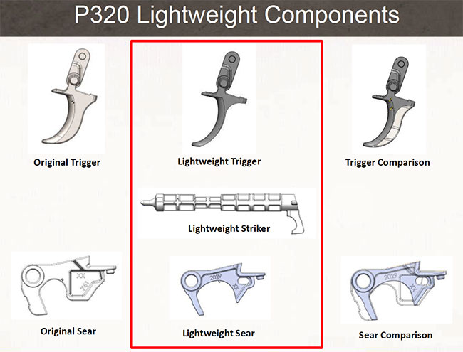 SIGP320LightweightComponents