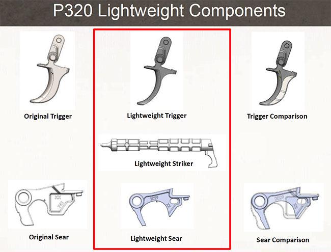 SIG Sauer P320 Public Service Announcement