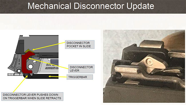 SIGP320MechanicalDisconnectorUpdate