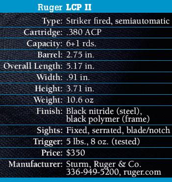 RugerLCPIISpecs