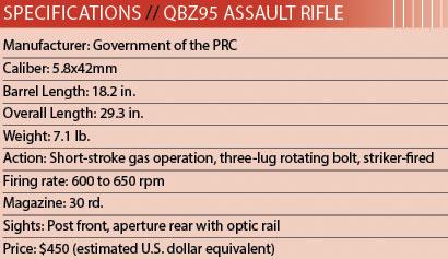 Part-1--China's-Assault-Rifle-Specs