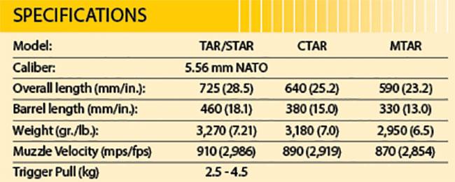 TAr-21-Specs