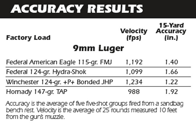 P226Accuracy