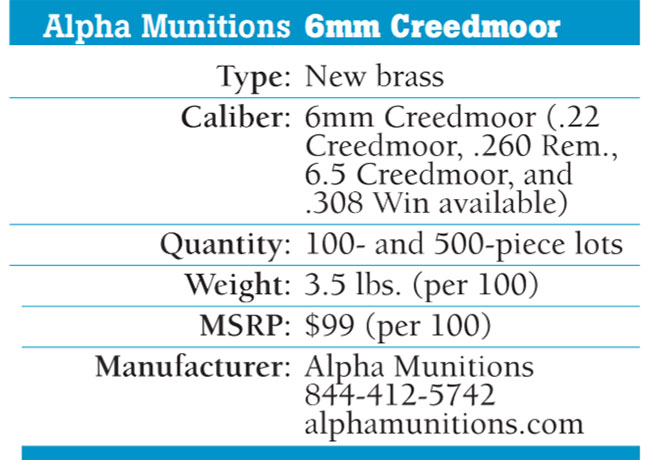 Alpha-Munitions-Specs