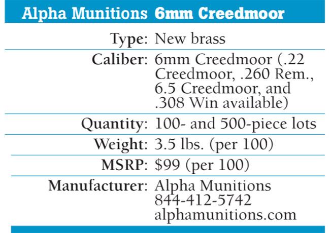 Alpha-Munitions-Specs