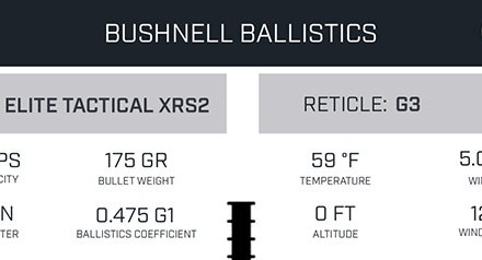 Bushnell has announced the release of a new Bushnell Ballistics App, powered by the Applied Ballistics Ultralite Engine.
