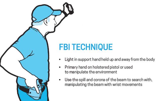 FBI Technique