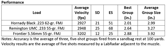Brownells-Retro-Rifle-Chart