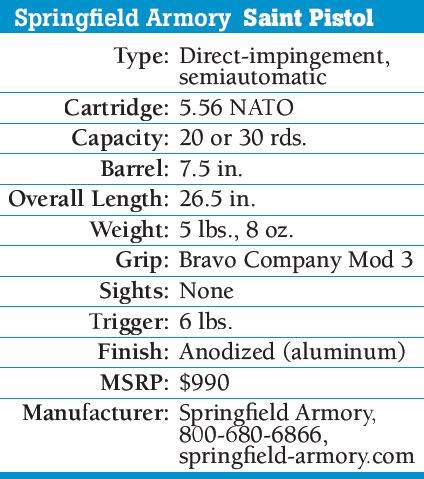 Springfield_Armory_Saint_Pistol-Specs