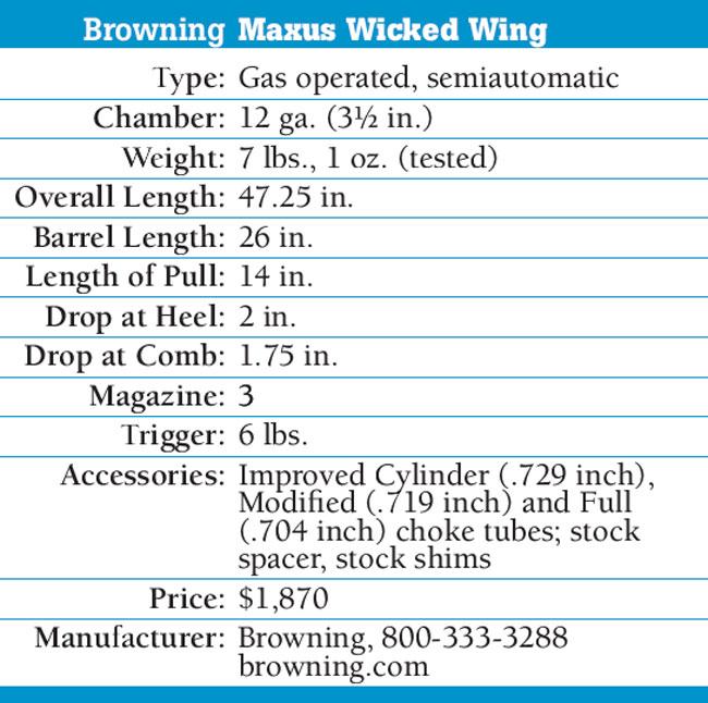 BrowningMaxusSpecs