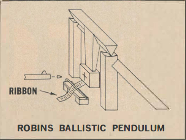 Robins Ballistic Pendulum