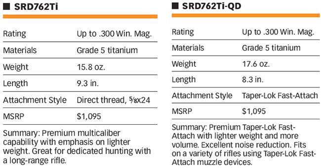 """https://www.gunsandammo.com/files/2018/06/SRD762Ti.jpg""""width="""