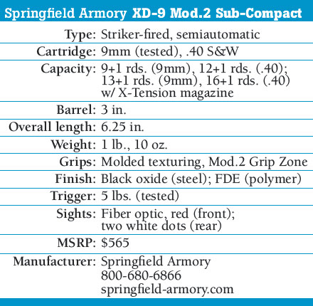 Springfield-XD-9-Sub-Compact-Specs