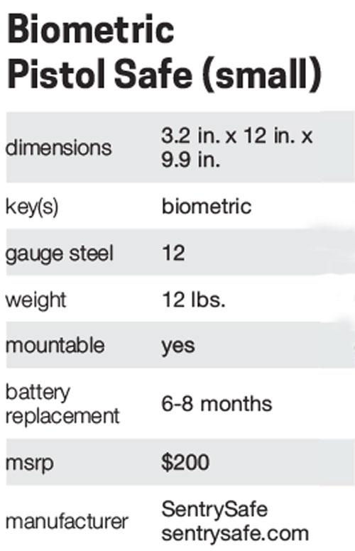 BiometricSentrySafeSpecs