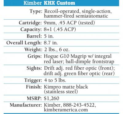Kimber-KHX-Custom-Specs