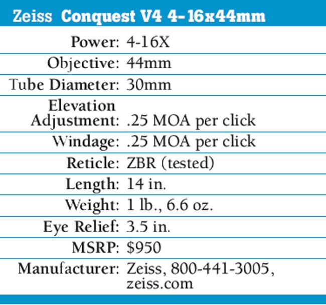 Zeiss4V4Specs