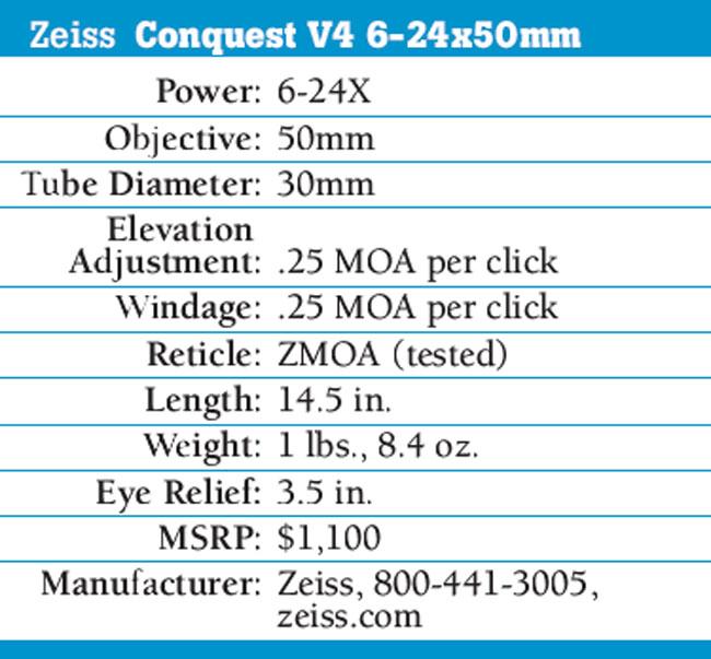Zeiss6V4Specs
