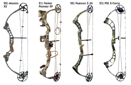 This year's bow models are tough, forgiving, quiet -- and fast!