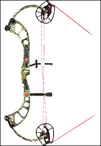 By Staff Report              The PSE X-Force GX, featuring the all new GX Hybrid Cam