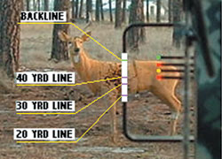 By Dave Dolbee    The Dead-On Range Finder offers a simple solution to the problem of
