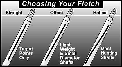 choosing your fletch