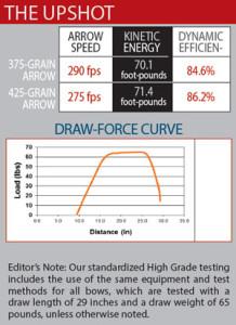 mathews_creed_xs_sidebar_chart