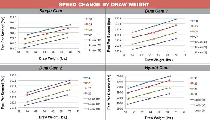 draw_weight_chart