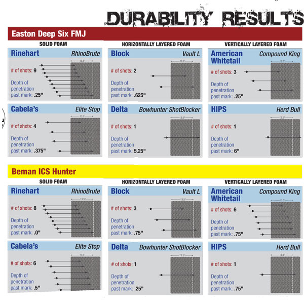 durability_test_results