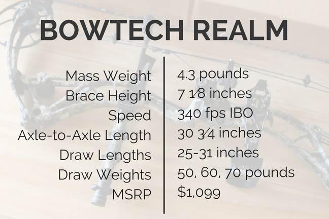 Bowtech-Realm