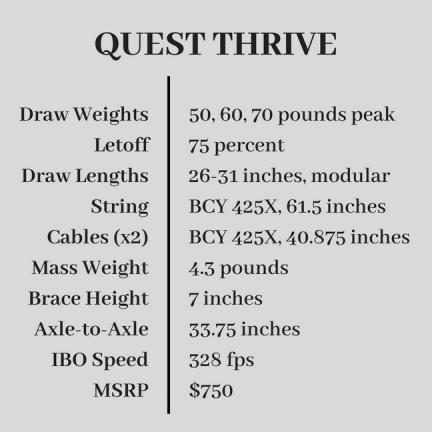 Quest Thrive Specs