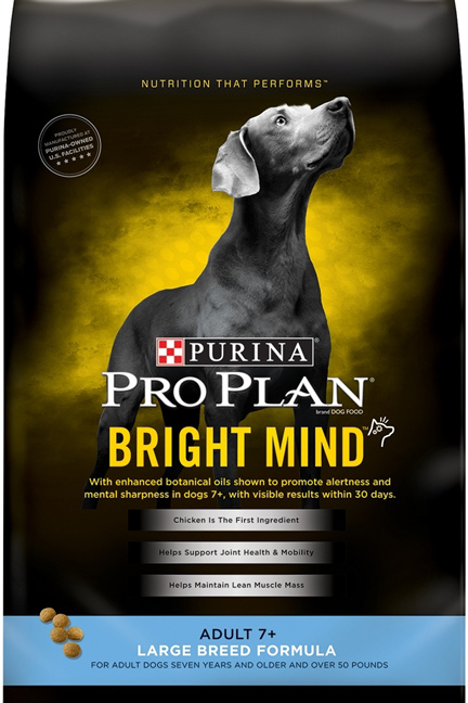 Dog Nutrition Products of 2016