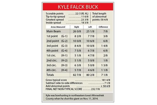 Kyle-iowa-buck-falck