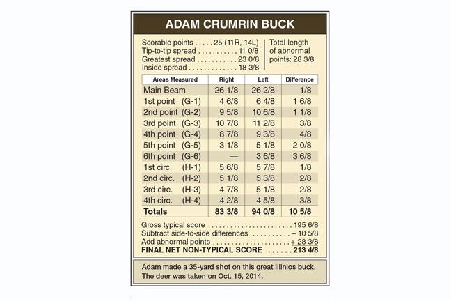 213-inch-adam-crumrin-buck