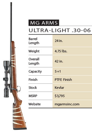 MG Arms Ultralight Specs