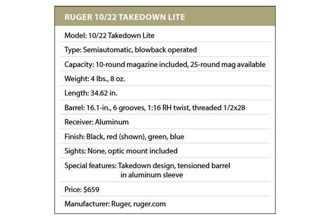 Ruger-1022-takedown-lite-specs