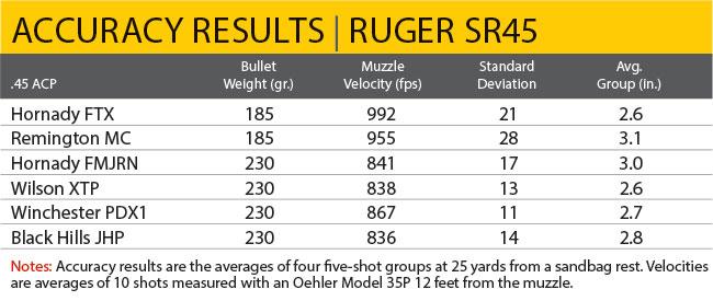 Ruger-SR45_002