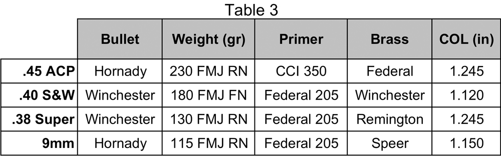 competition_pistol_caliber_recoil_comparison_table_3