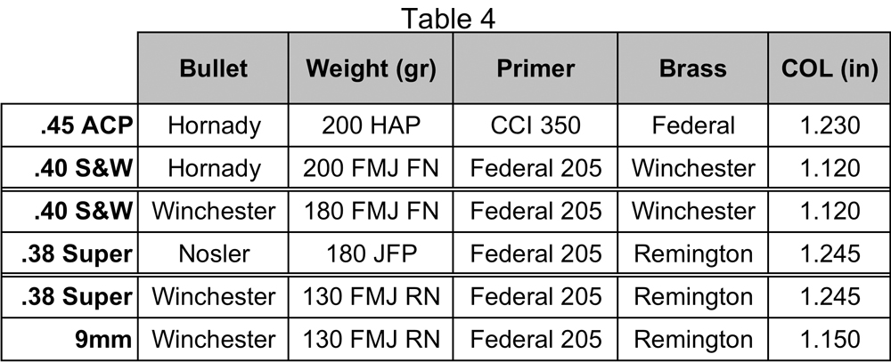 competition_pistol_caliber_recoil_comparison_table_4