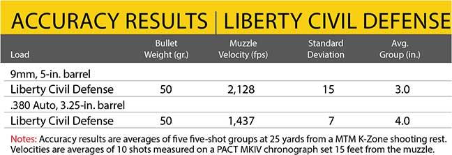 civil-liberty-defense-ammo-3