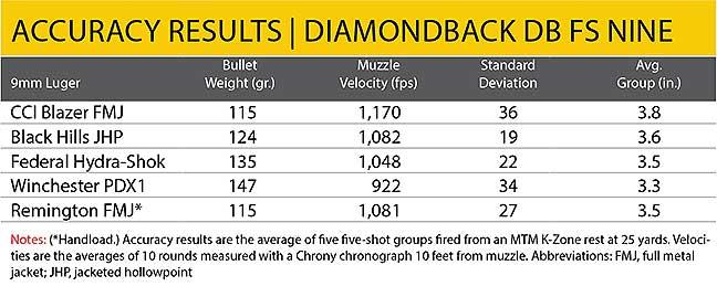 diamondback-fs-nine-db-5