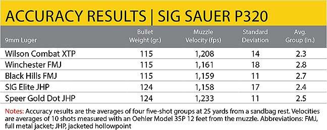 p320-sauer-sig-6