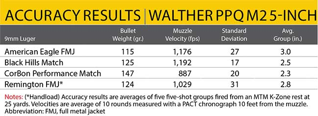 inch-ppq-5-walther-m2-5
