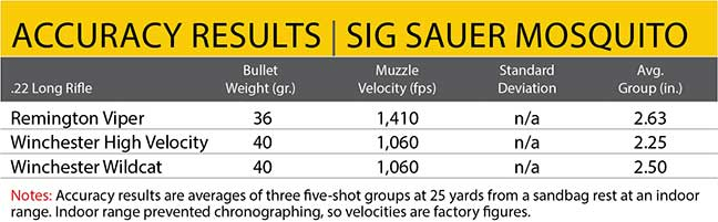 accuracy-sauer-mosquito-sig-review-5