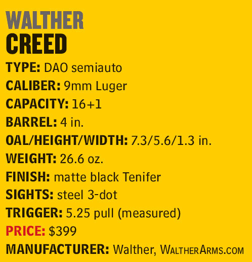 WaltherCreedSpecs