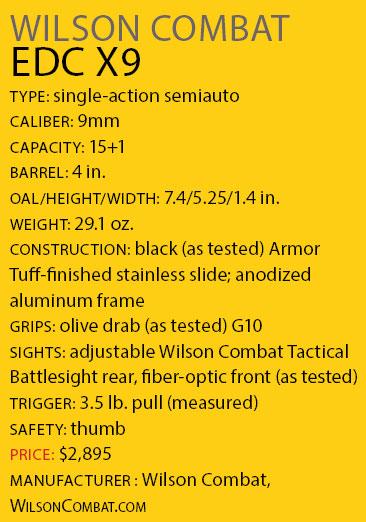 Wilson-Combat-EDC-X9-specs